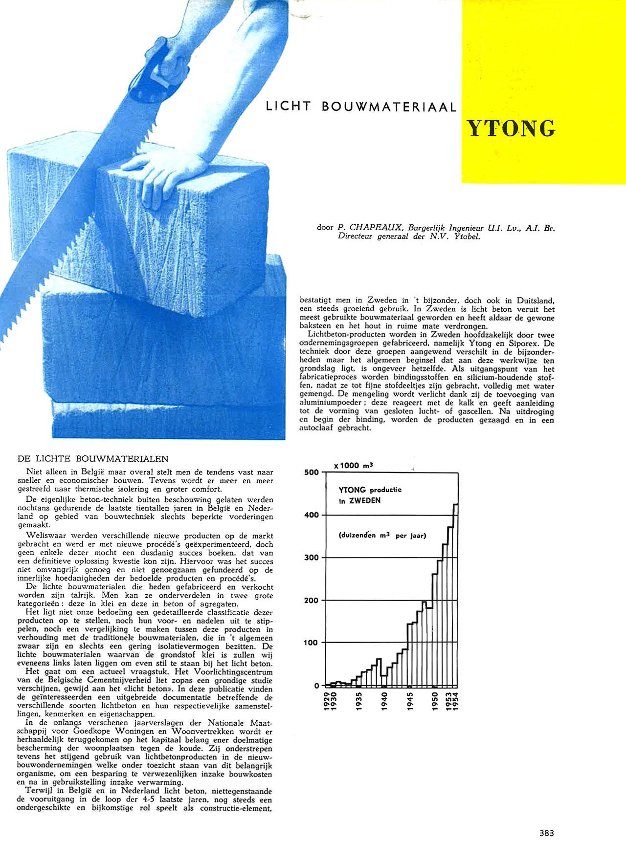 Licht bouwmateriaal Ytong