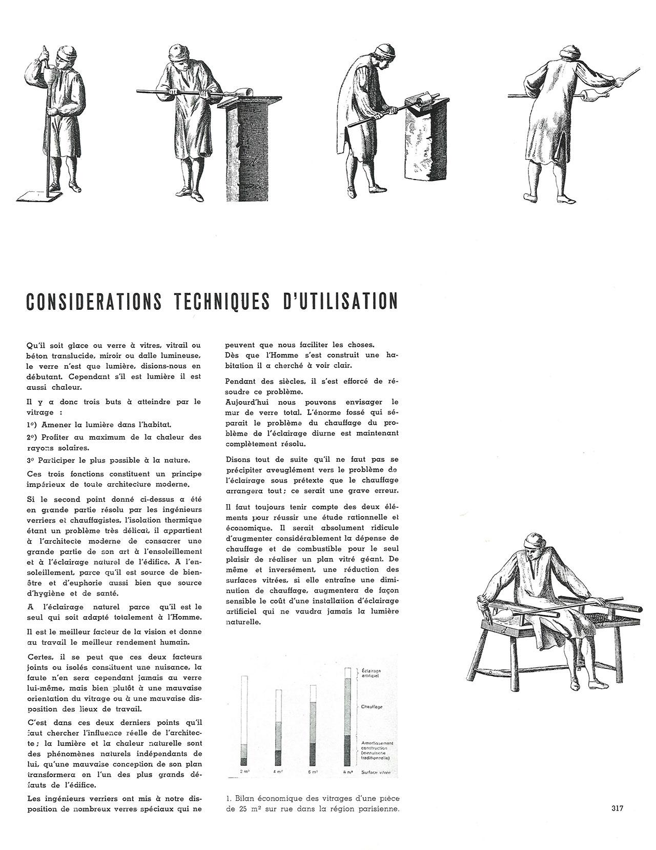 Considérations techniques d'utilisation