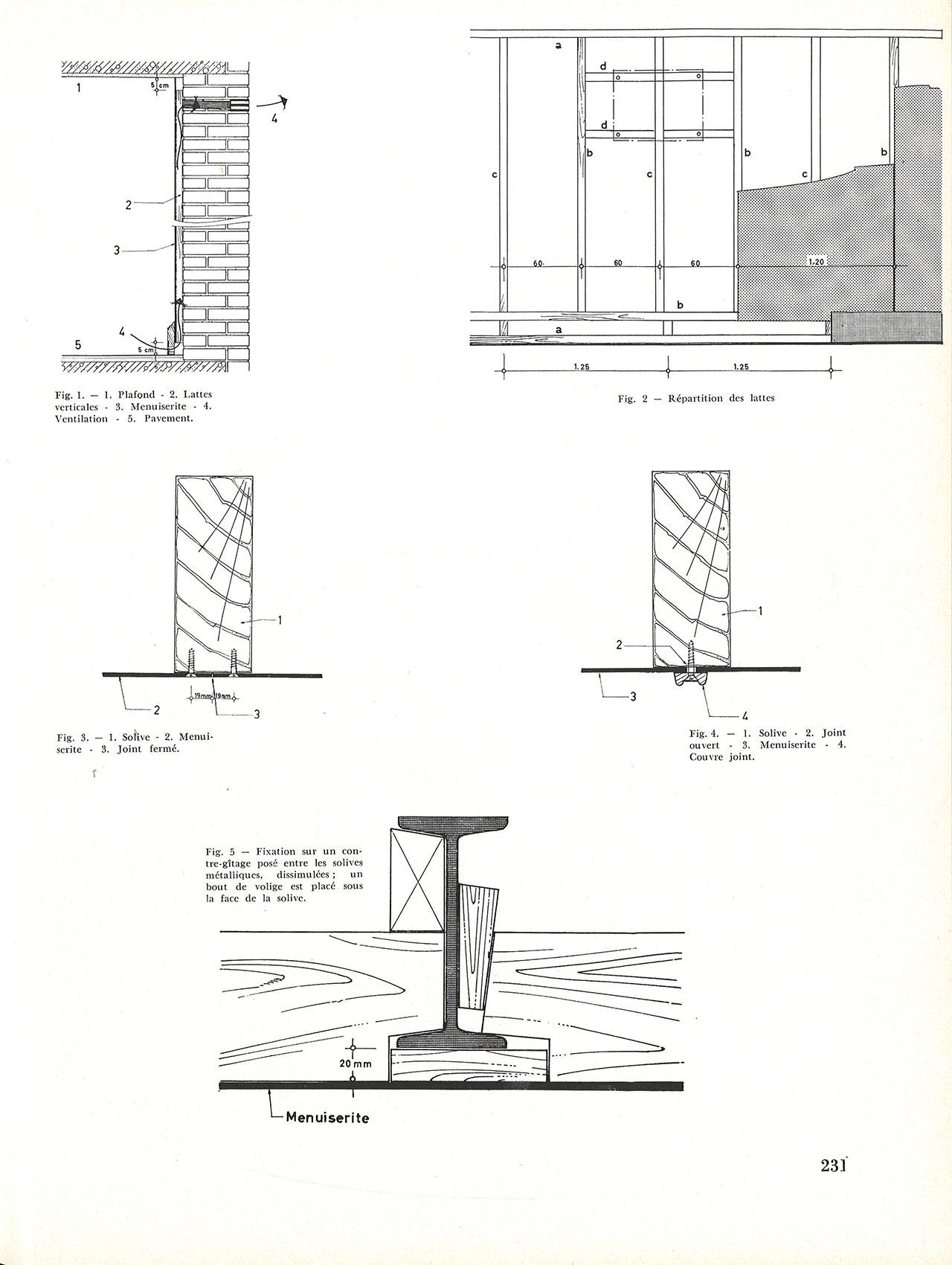 Les plaques menuiserite dans la construction