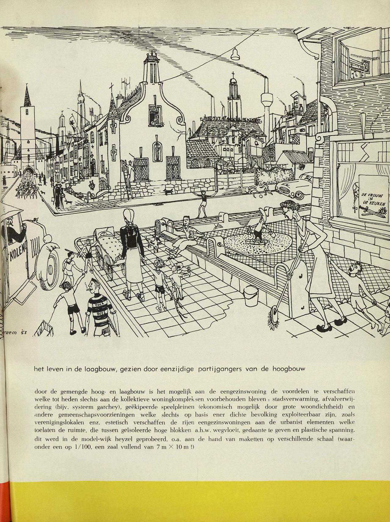 Modelwijk Heysel Brussel